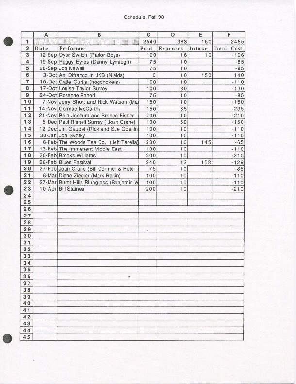 http://history.caffelena.org/transfer/live_lucy/Lively_Lucy_s_Schedule_Fall_1993.pdf